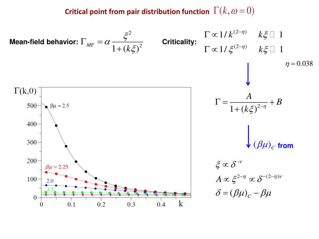 Critical point from pair distribution function