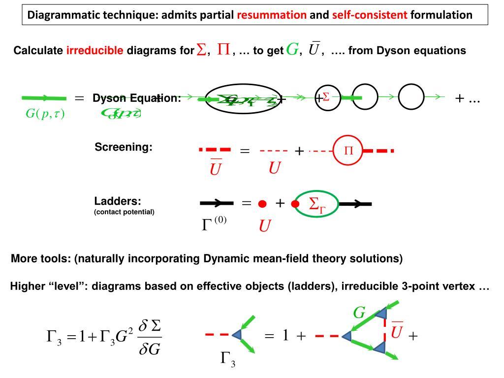 Diagrammatic technique: admits partial