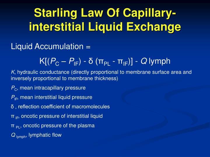 Starling Law Of Capillary-interstitial Liquid Exchange