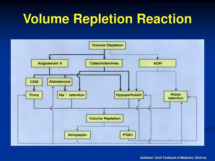 Volume Repletion Reaction