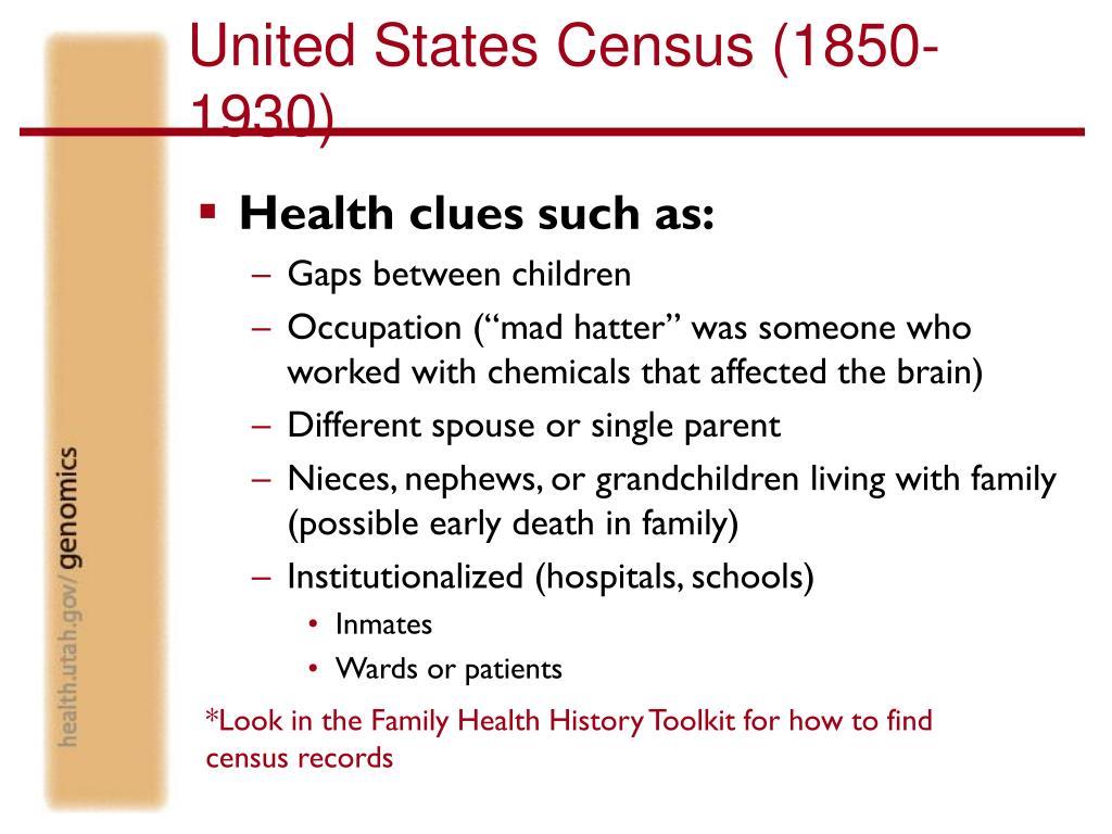 United States Census (1850-1930)