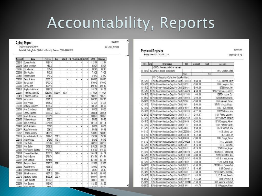 Accountability, Reports