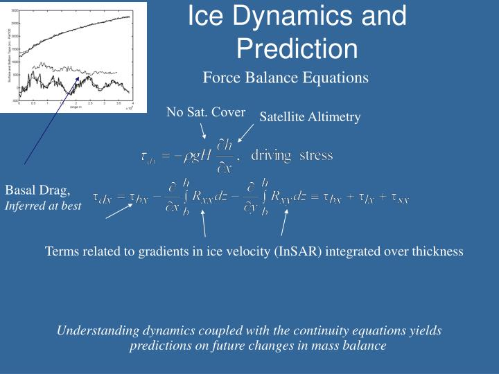 Ice Dynamics and Prediction