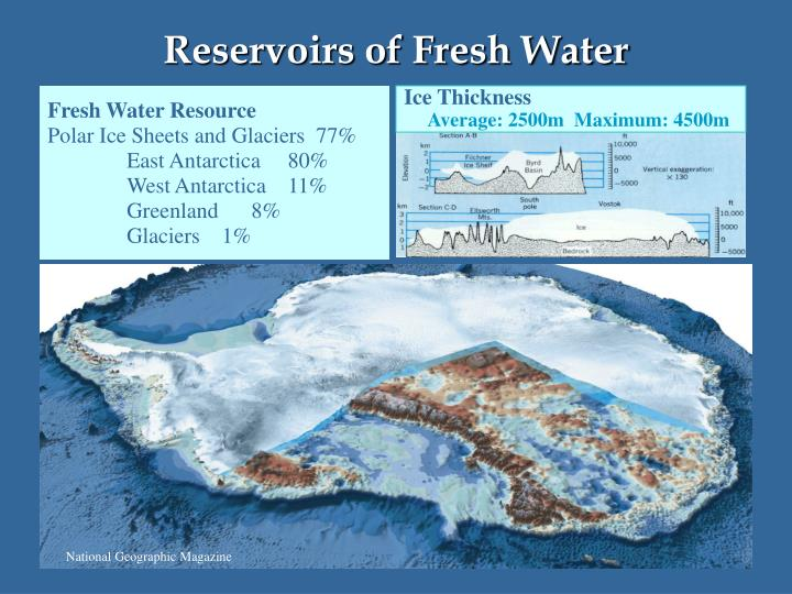 Reservoirs of Fresh Water