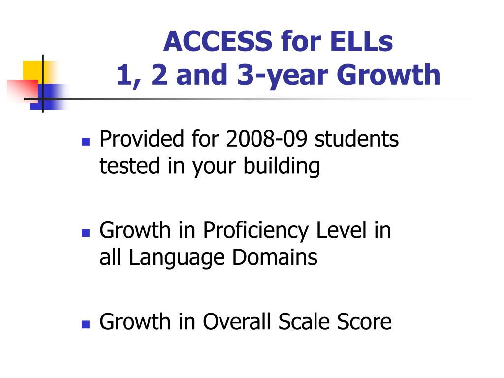 ACCESS for ELLs