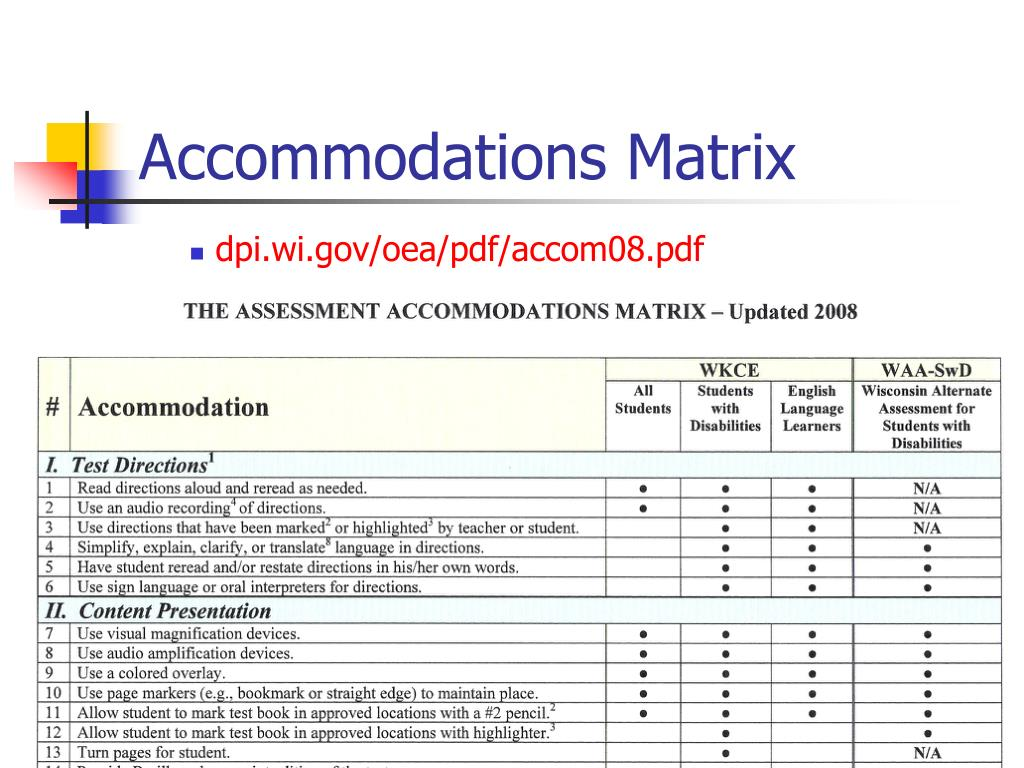 Accommodations Matrix
