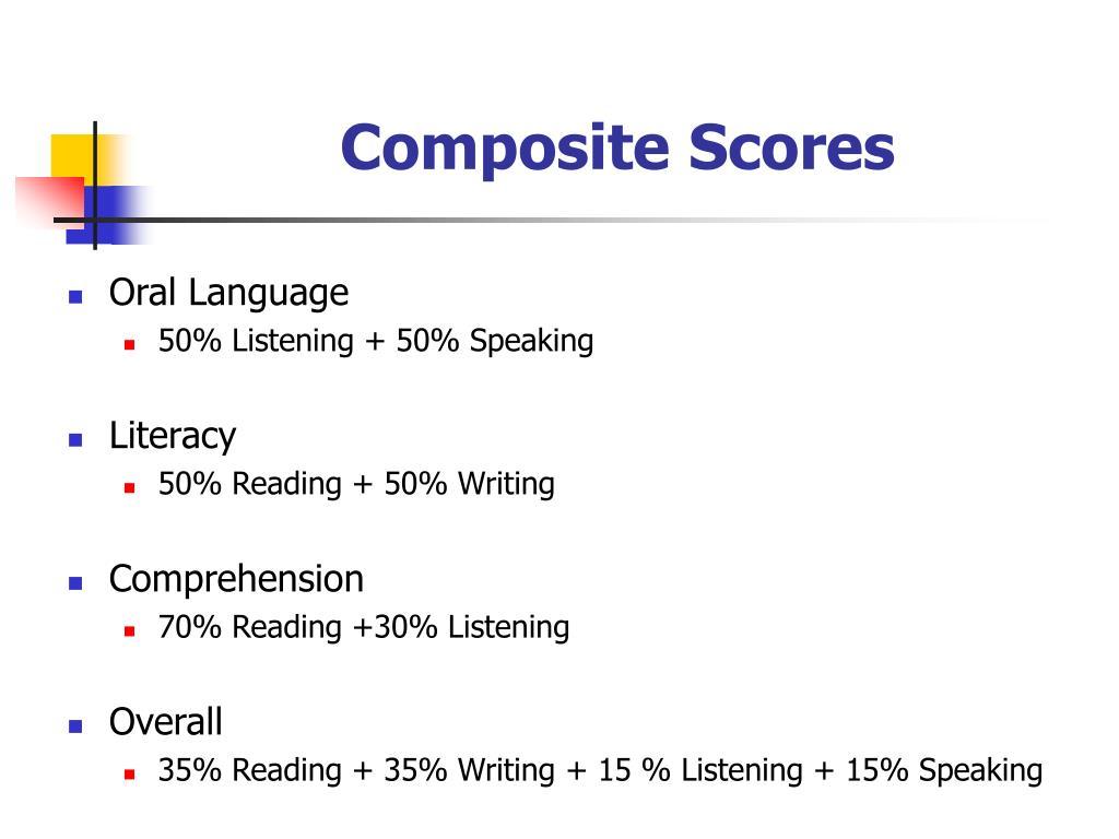 Composite Scores