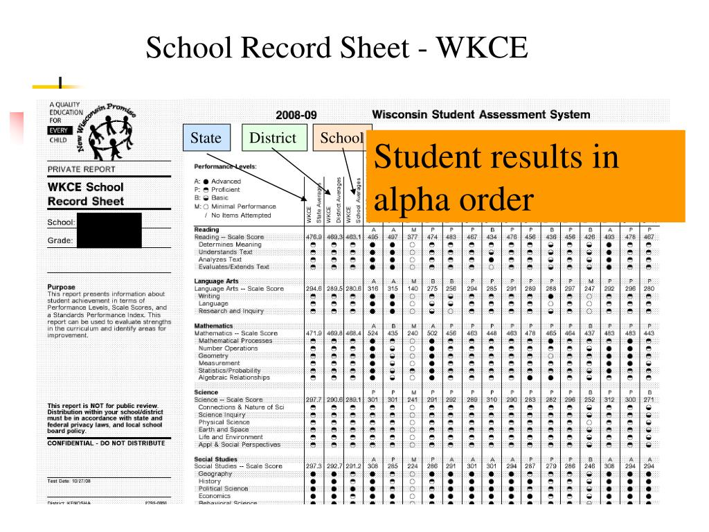 School Record Sheet - WKCE