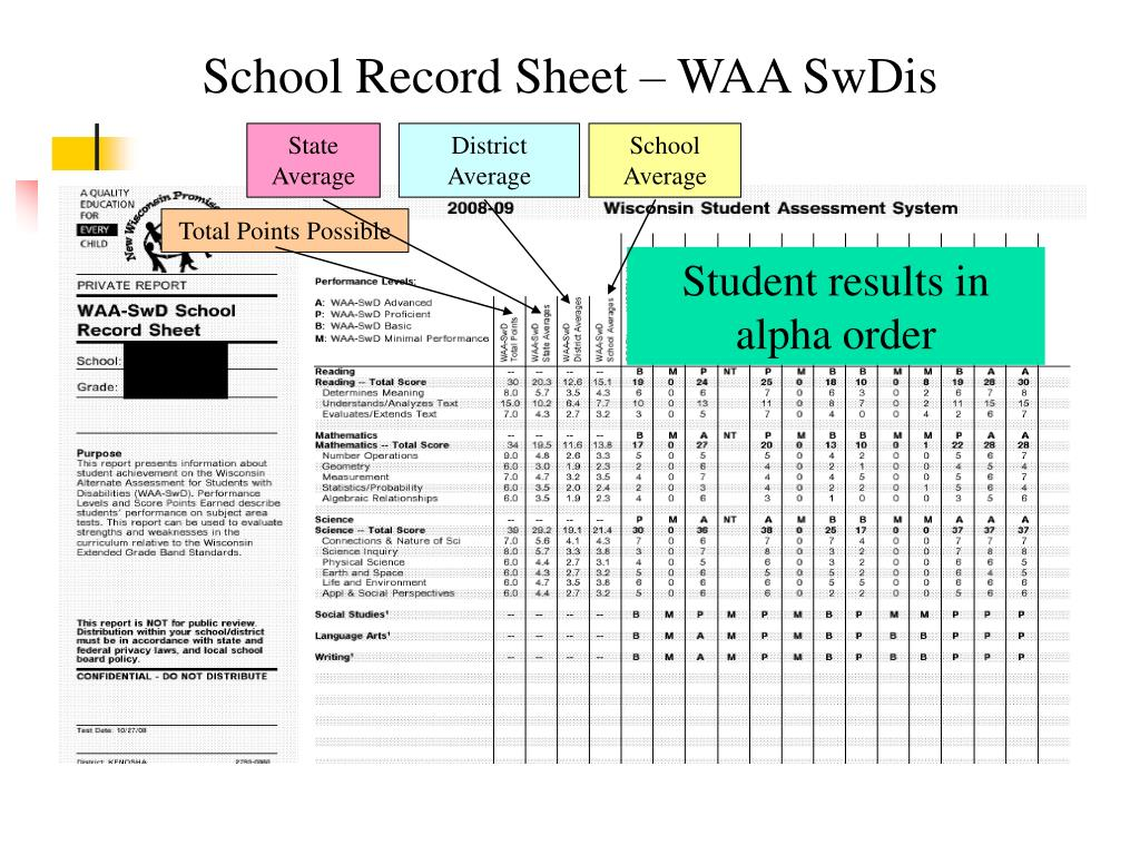 School Record Sheet – WAA SwDis