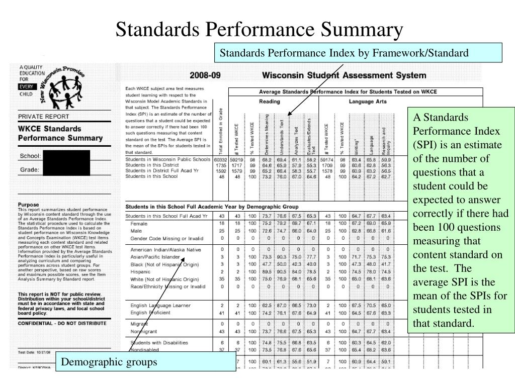 Standards Performance Summary