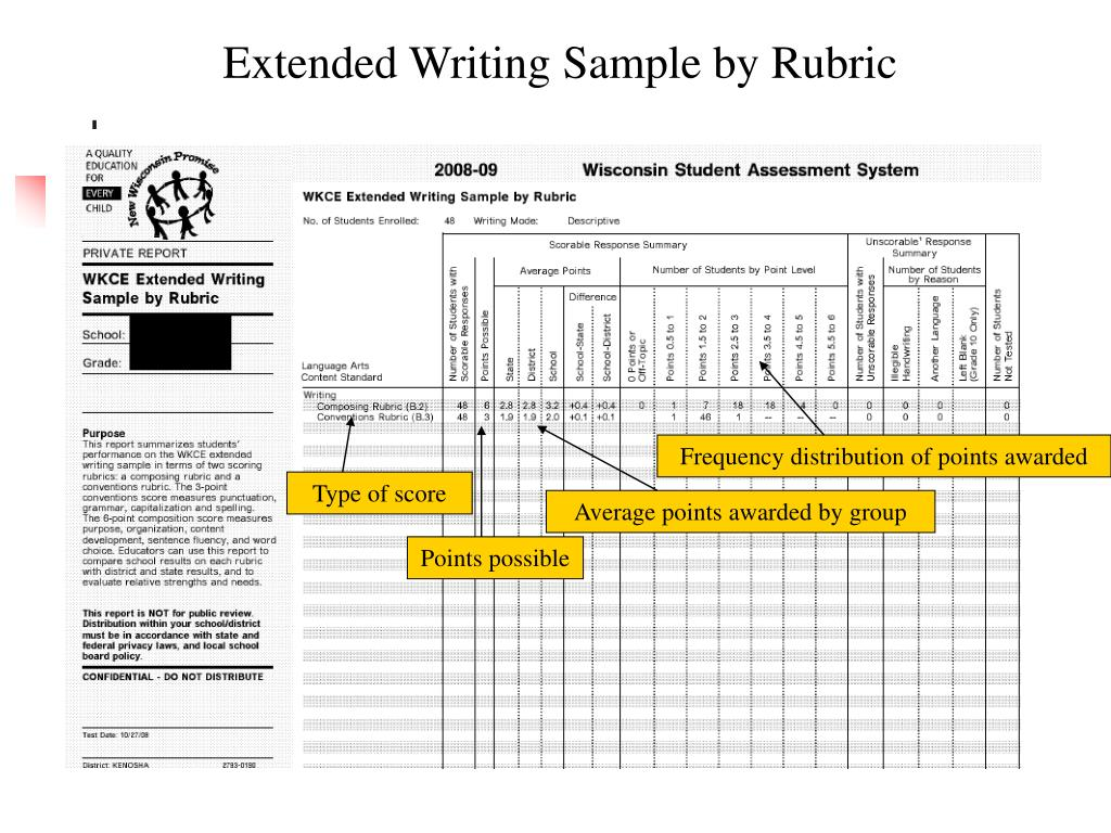 Extended Writing Sample by Rubric