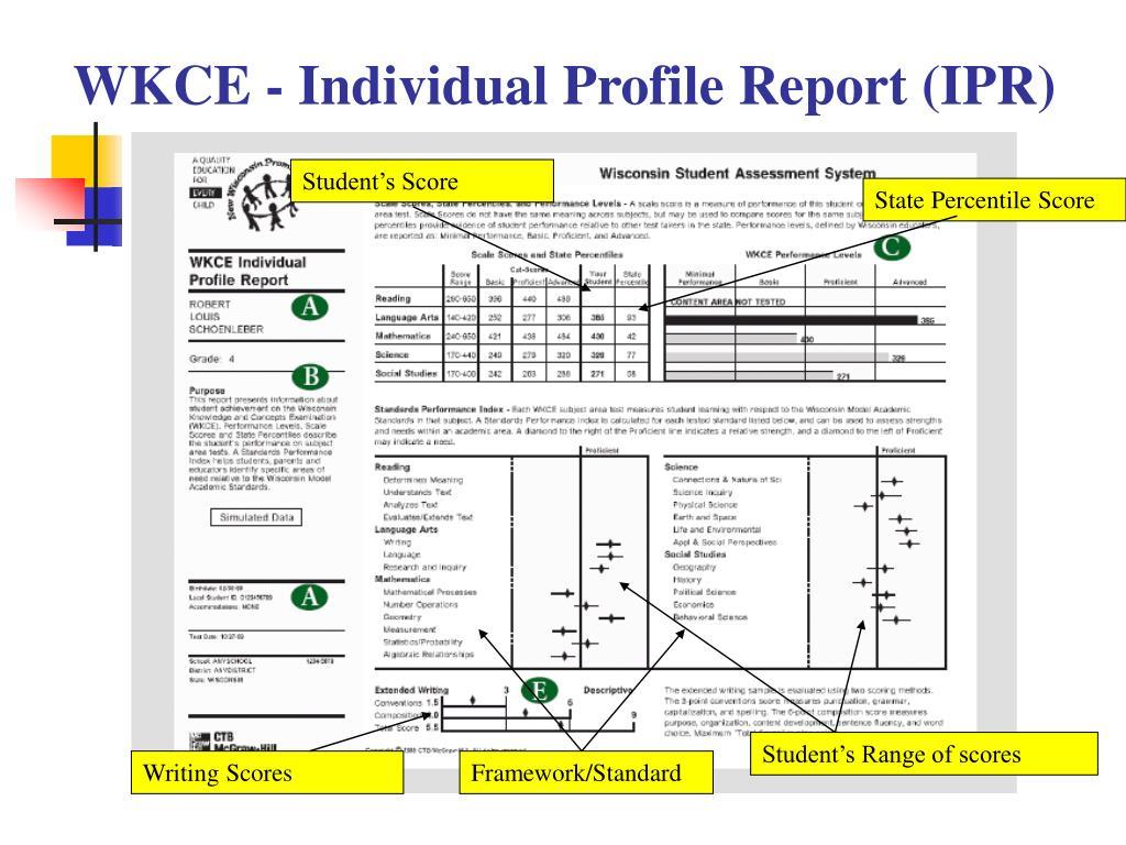 WKCE - Individual Profile Report (IPR)