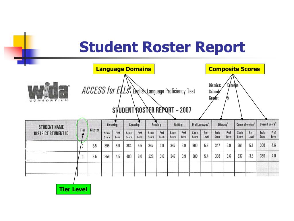 Student Roster Report