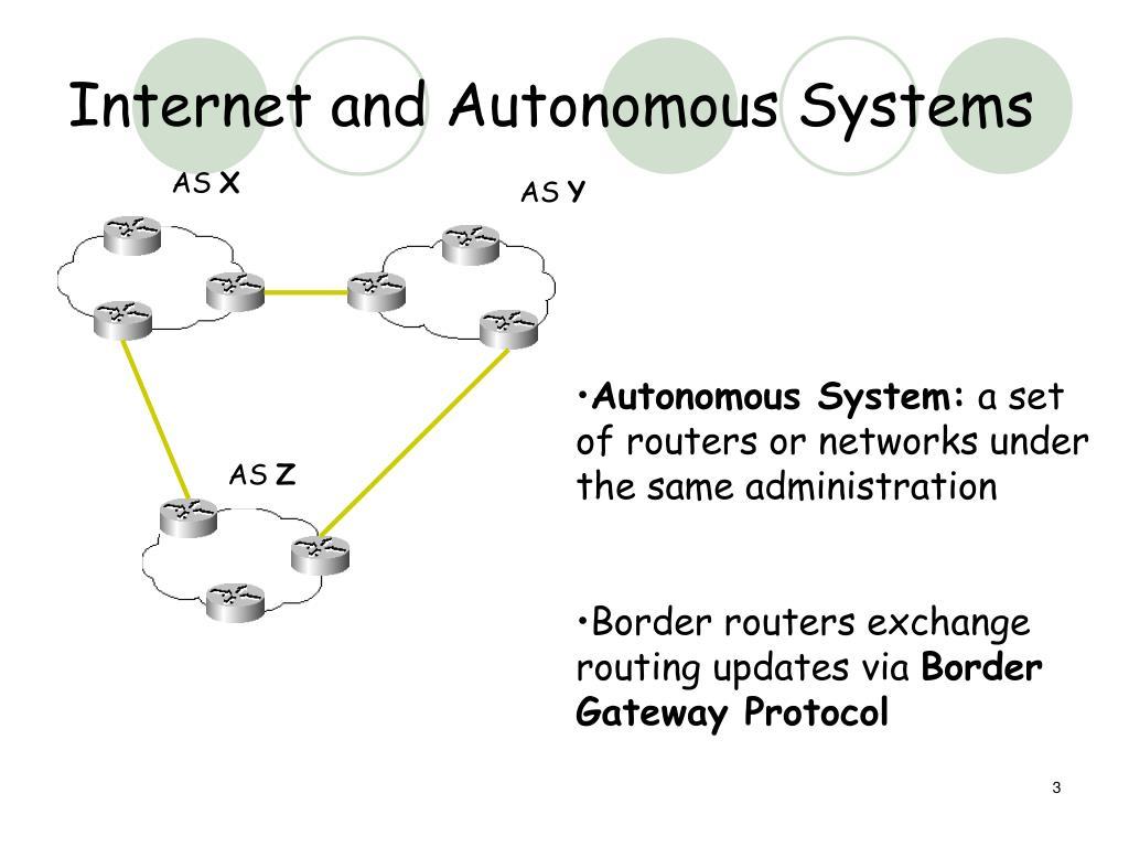 Internet and Autonomous Systems