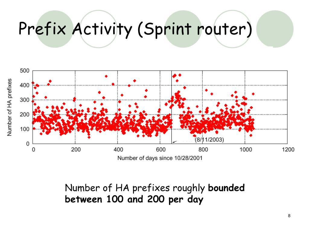 Prefix Activity (Sprint router)