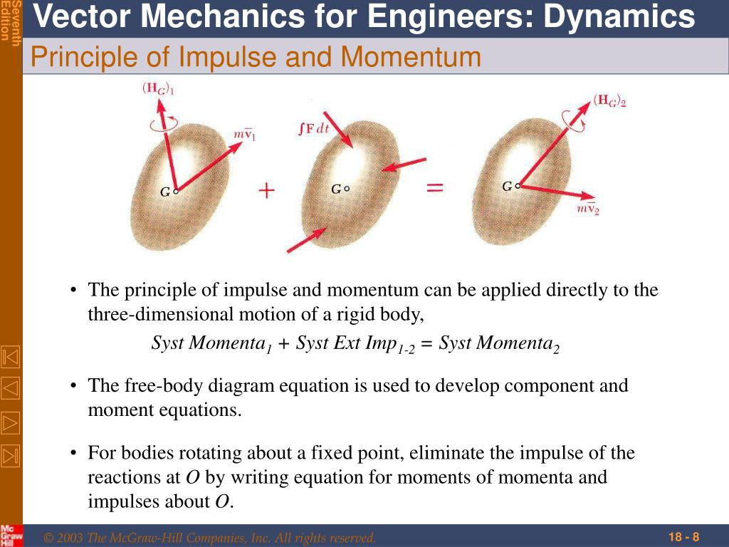 The principle of impulse and momentum can be applied directly to the three-dimensional motion of a rigid body,
