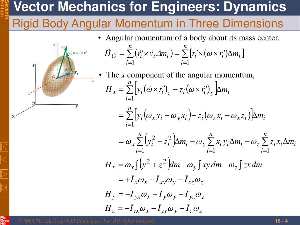 Angular momentum of a body about its mass center,