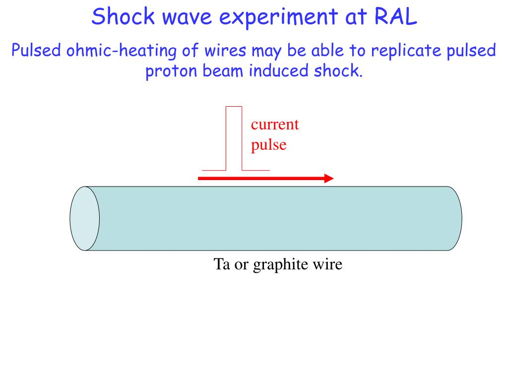 Shock wave experiment at RAL