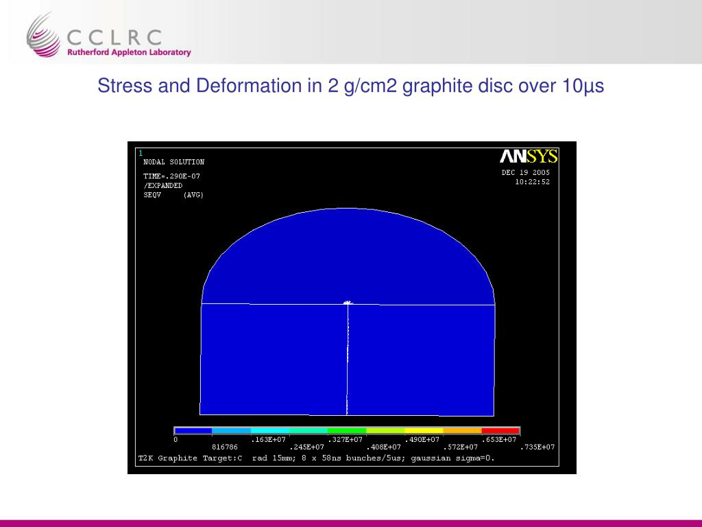 Stress and Deformation in 2 g/cm2 graphite disc over 10
