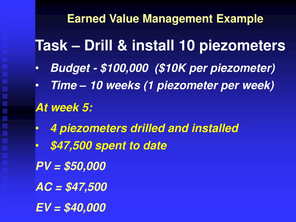 Earned Value Management Example