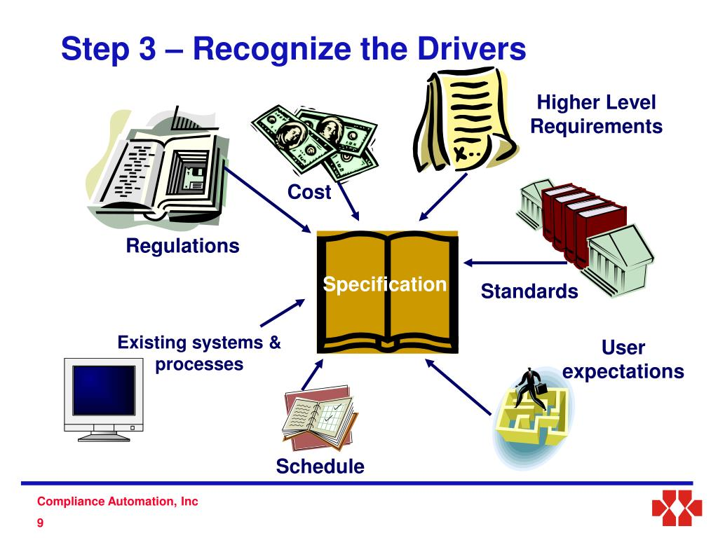 Step 3 – Recognize the Drivers