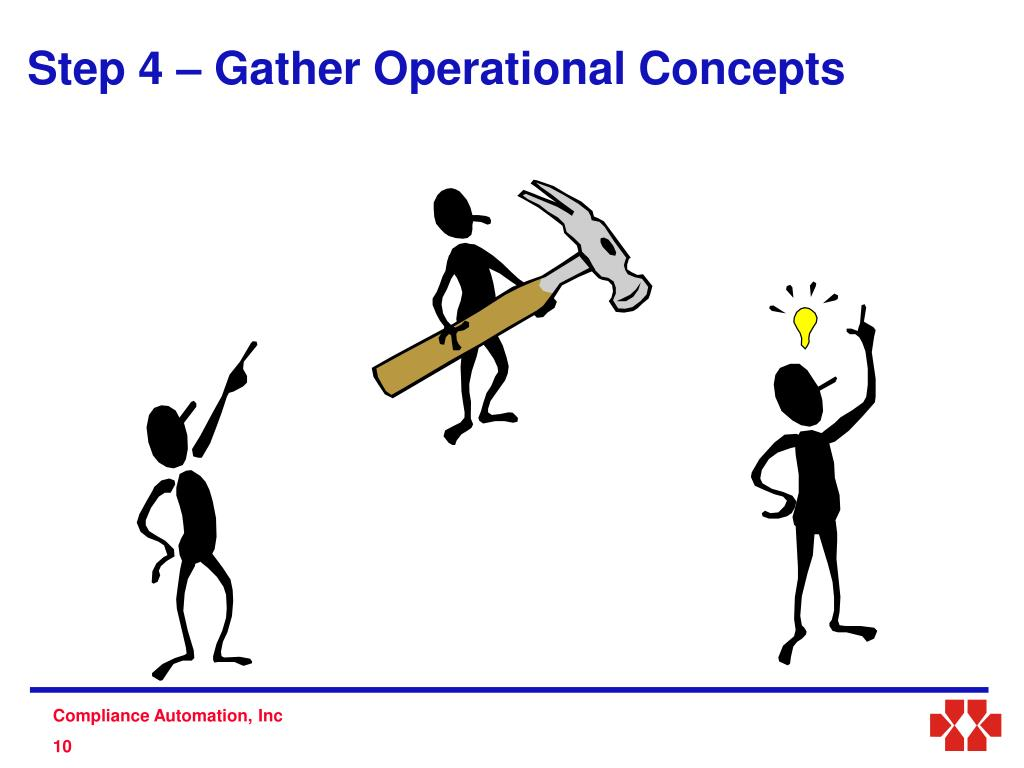 Step 4 – Gather Operational Concepts
