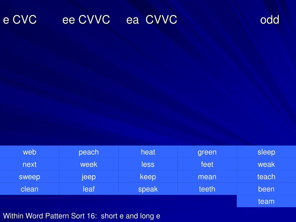 e CVC        ee CVVC     ea  CVVC                          odd