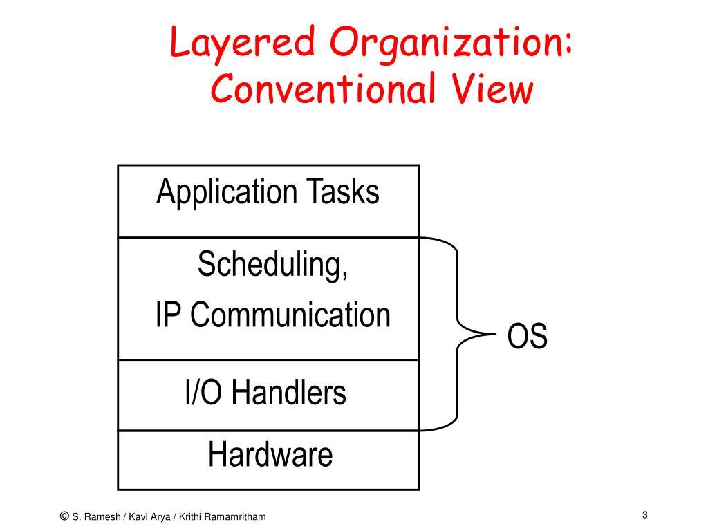 Layered Organization: