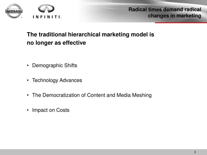 Radical times demand radical changes in marketing1