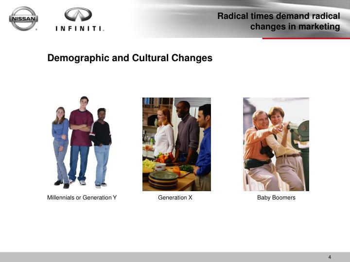 Radical times demand radical changes in marketing