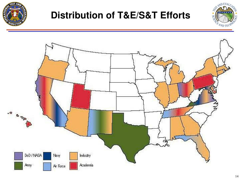 Distribution of T&E/S&T Efforts