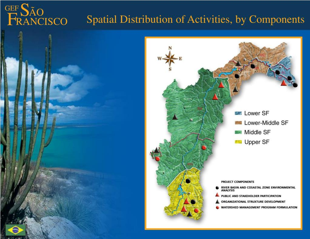Spatial Distribution of Activities, by Components