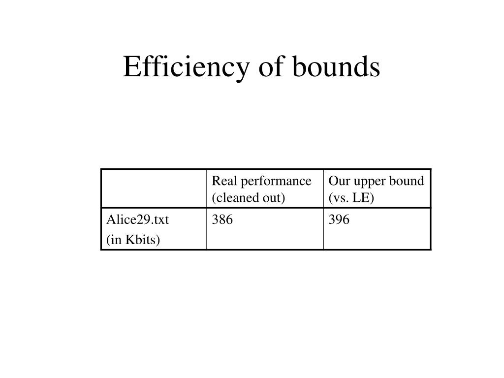 Efficiency of bounds
