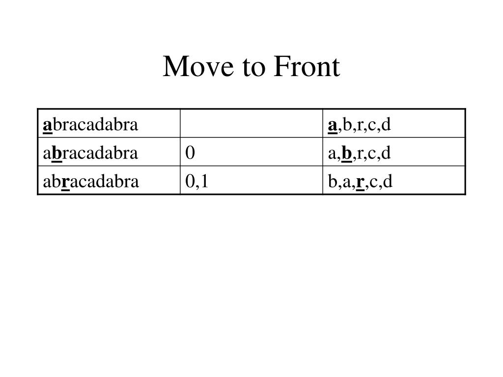 Move to Front