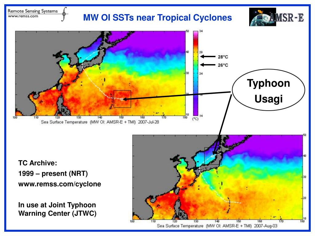 MW OI SSTs near Tropical Cyclones