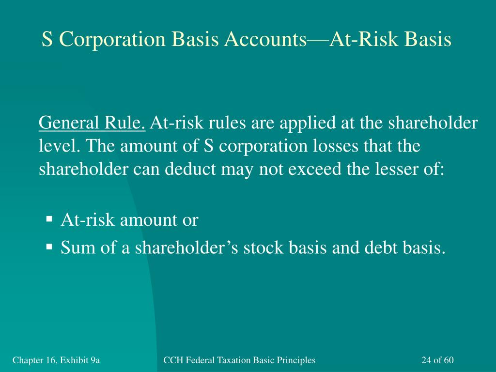 S Corporation Basis Accounts—At-Risk Basis