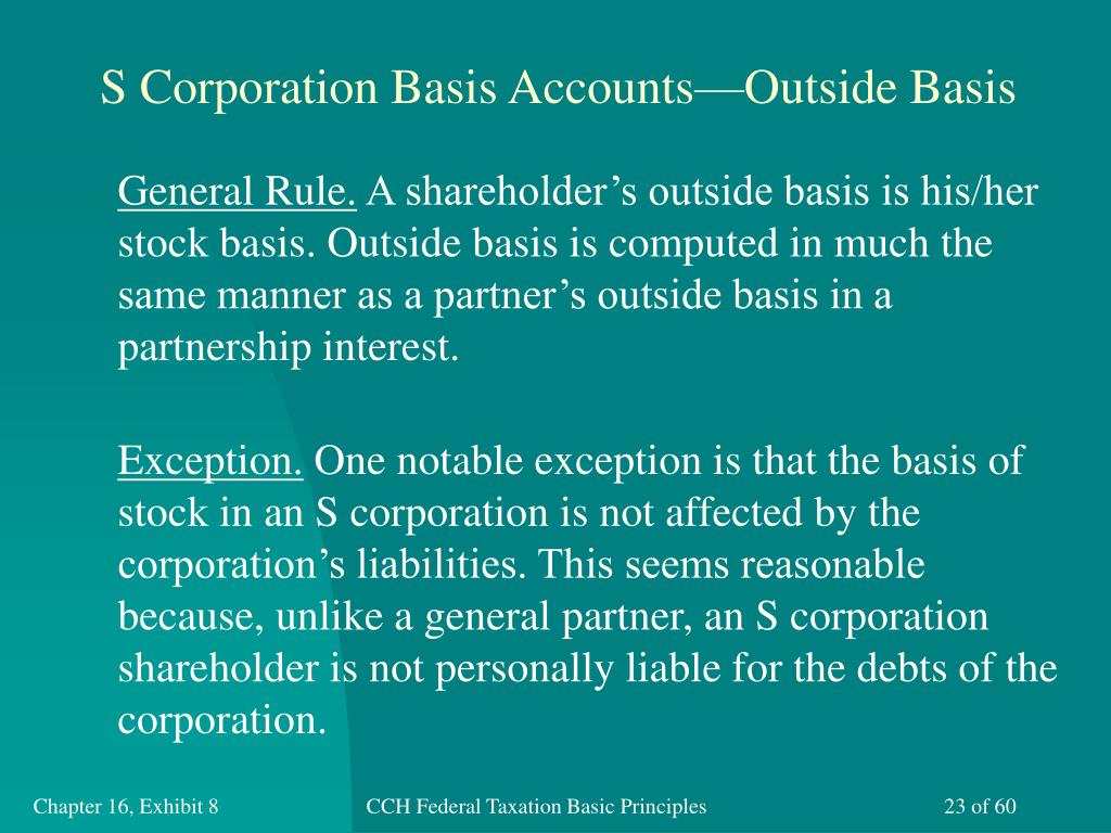 S Corporation Basis Accounts—Outside Basis