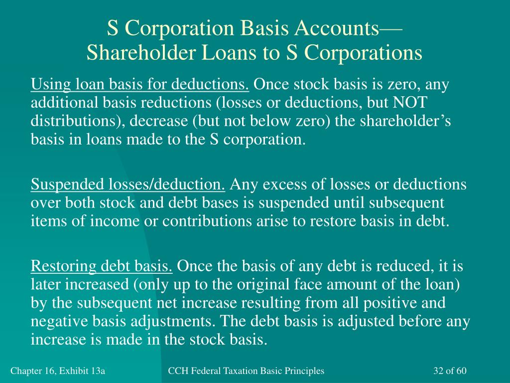 S Corporation Basis Accounts—