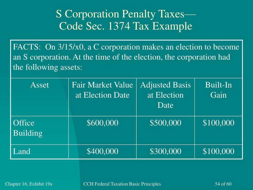 FACTS:  On 3/15/x0, a C corporation makes an election to become an S corporation. At the time of the election, the corporation had the following assets: