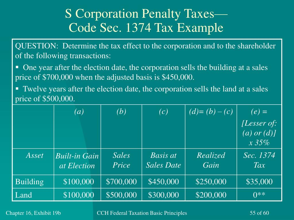 QUESTION:  Determine the tax effect to the corporation and to the shareholder of the following transactions: