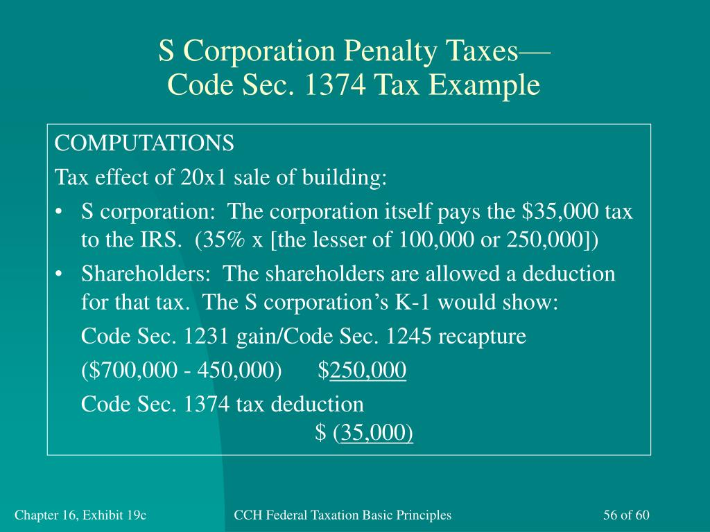 S Corporation Penalty Taxes—