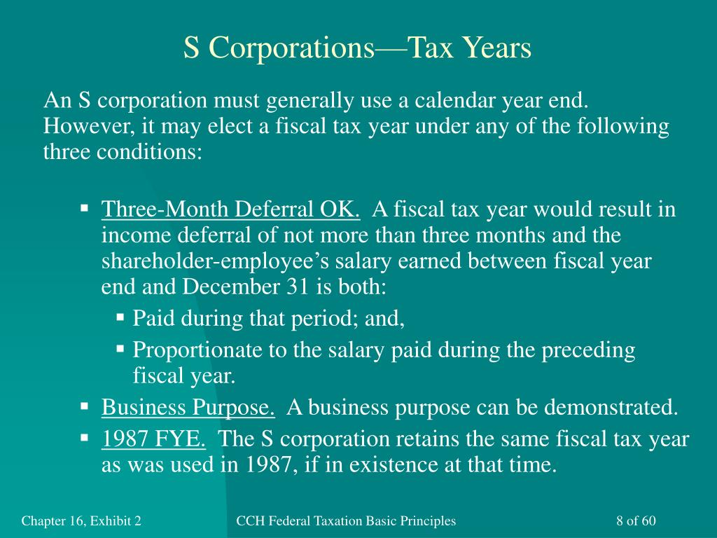 S Corporations—Tax Years