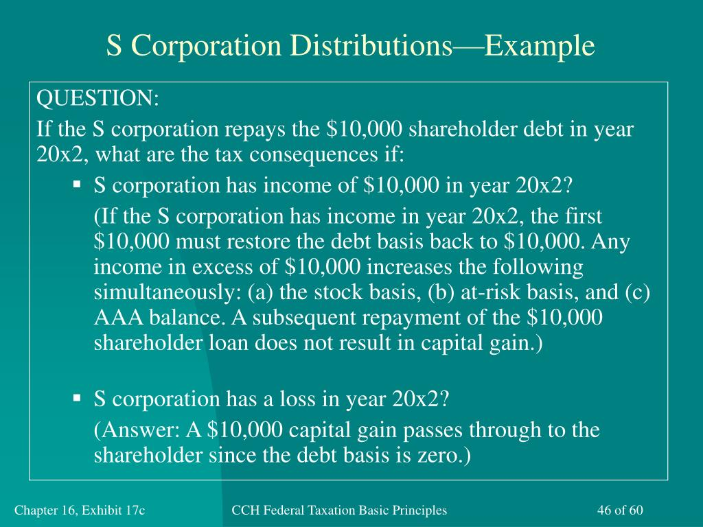 S Corporation Distributions—Example