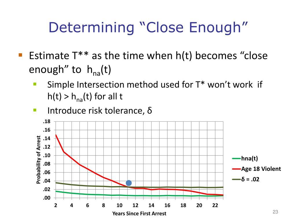 "Determining ""Close Enough"""