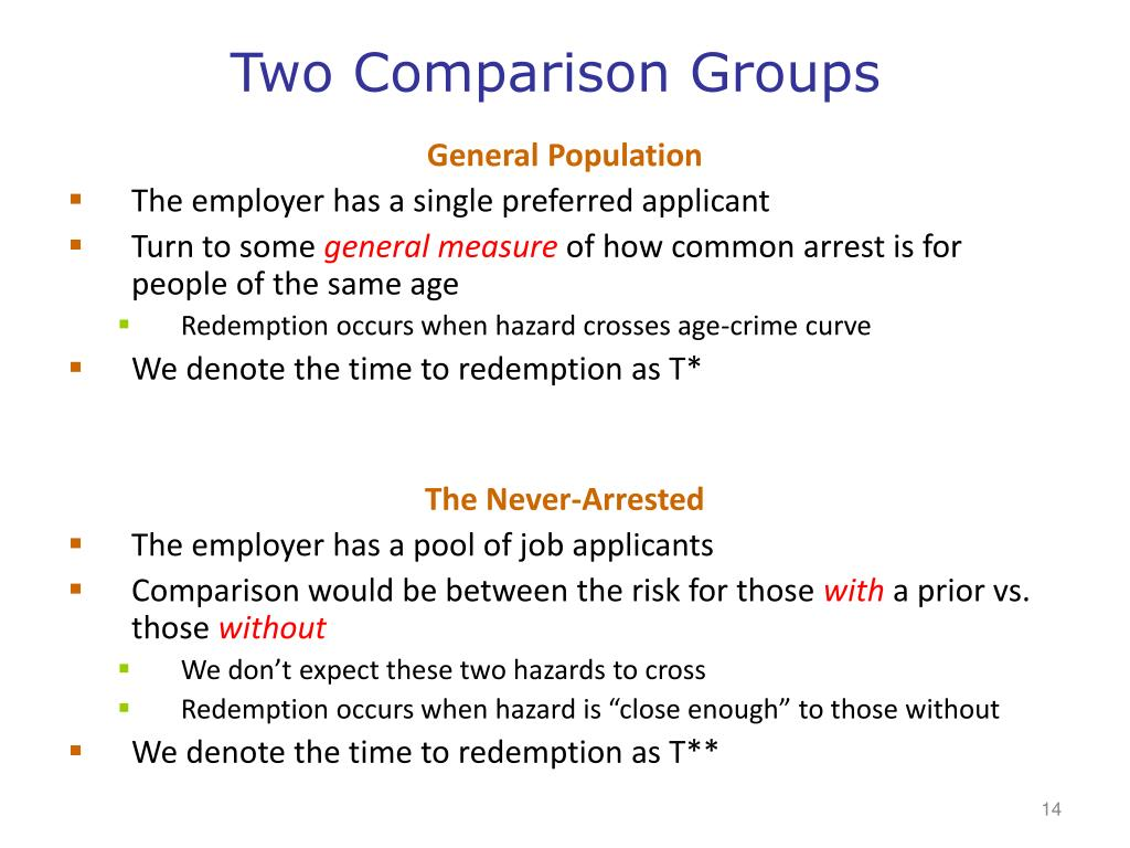 Two Comparison Groups