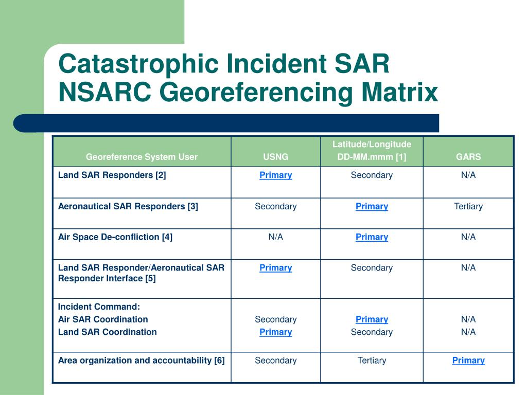 Catastrophic Incident SAR