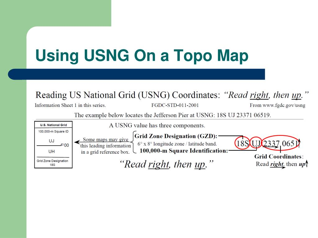 Using USNG On a Topo Map