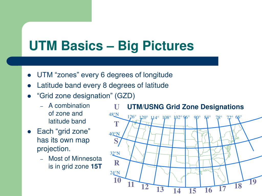 UTM Basics – Big Pictures