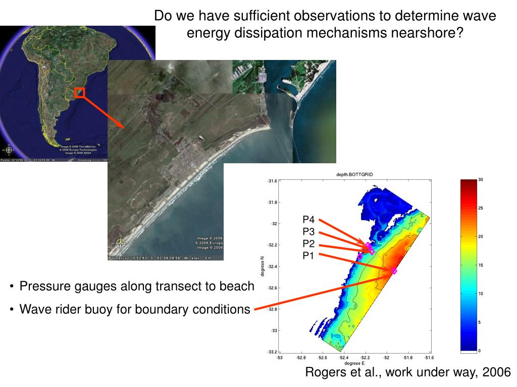 Do we have sufficient observations to determine wave energy dissipation mechanisms nearshore?