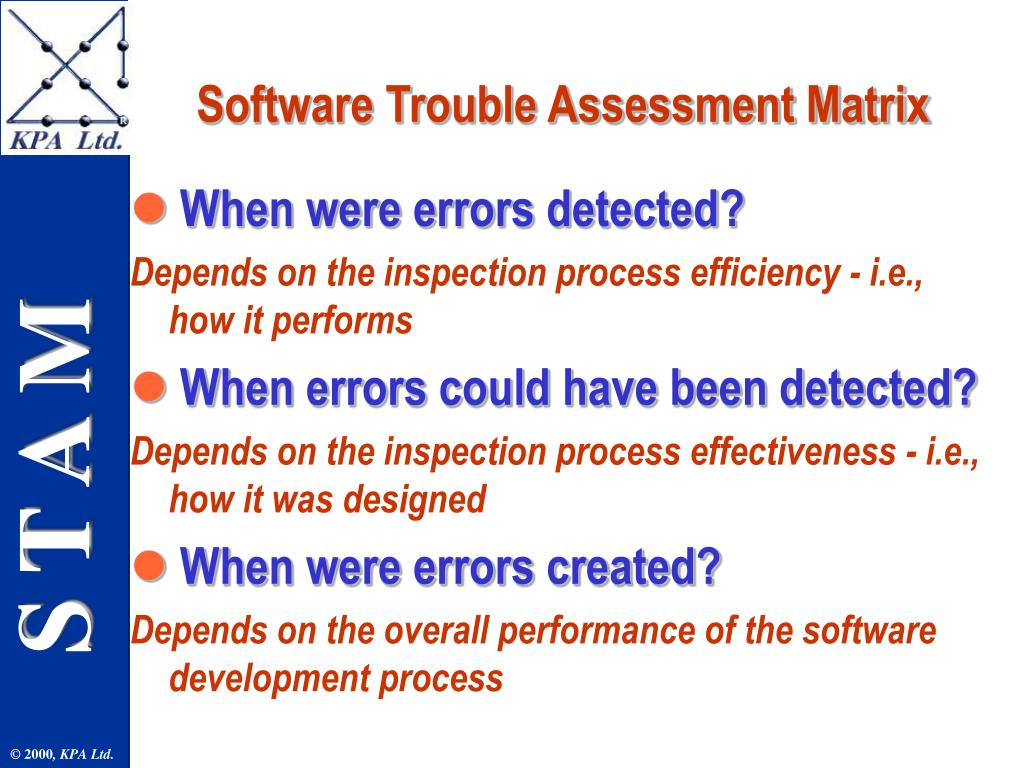 Software Trouble Assessment Matrix